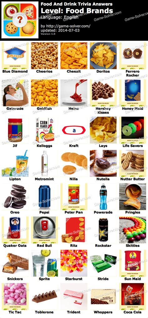 answers food food and drink trivia food brands answers solver