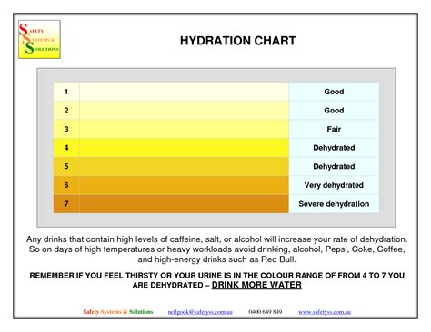 hydration test strips 2 best images of printable urine chart for dehydration