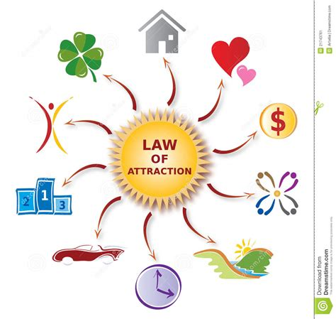 law of attraction tattoo illustration of attraction various icons stock image