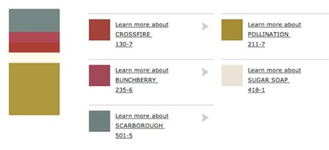 2014 exterior color trends ppg orange