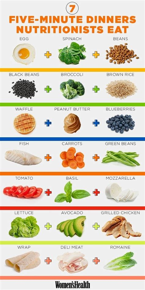 What to eat to lose weight fast and gain muscle picture 1