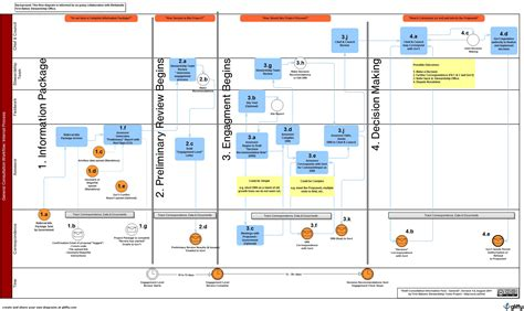workflow diagram activeengine software