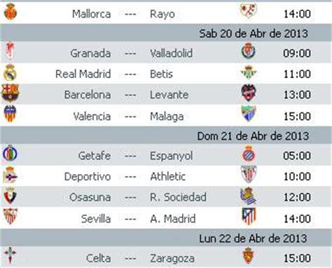 tabla de resultados jornada 12 clausura 2012 tabla de resultados jornada 12 clausura 2012