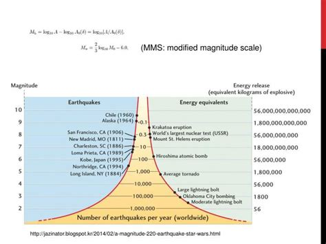 earthquake frequency ppt 3 2 3 magnitude and frequency of earthquakes