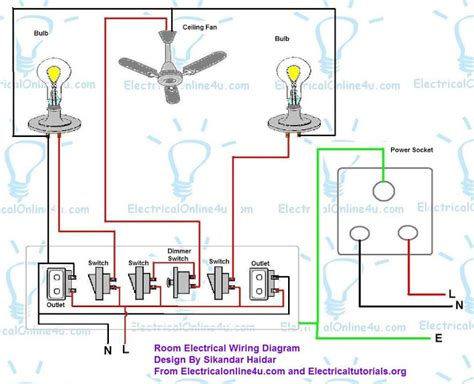 wiring diagram for a bedroom wiring diagram schemes