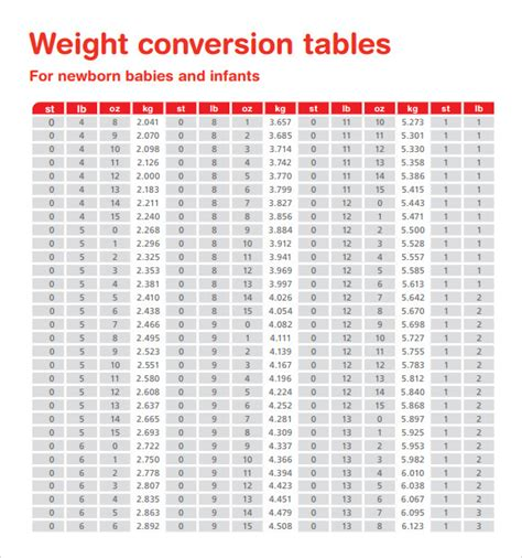 weight conversion chart pin weight conversion chart on