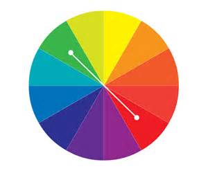 complimentary color color wheel chart complimentary colors complementary
