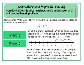 Common core math examples images amp pictures becuo