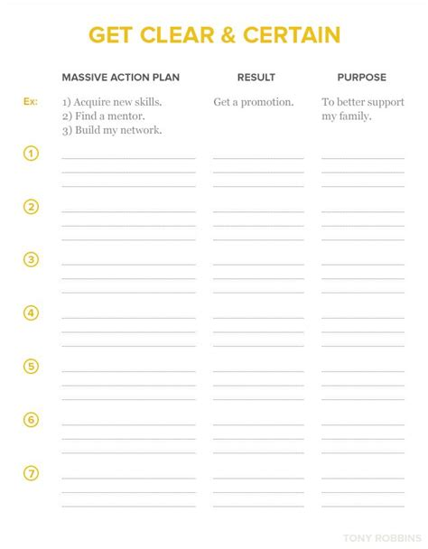 tony robbins rpm planner template tony robbins career how to make a plan