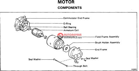toyota avanza same size as wiring diagrams wiring