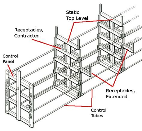 Steel Shelving Systems Roll Out Cantilever Rack Steel Storage Solutions Cisco