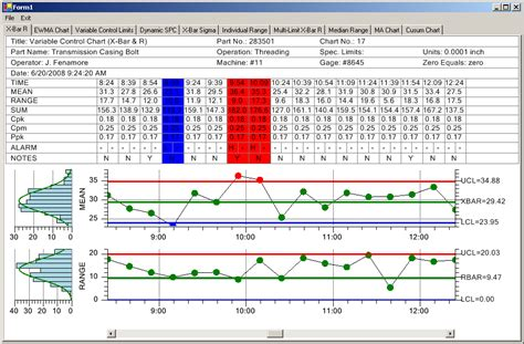 6 best images of free blank spc control charts free spc