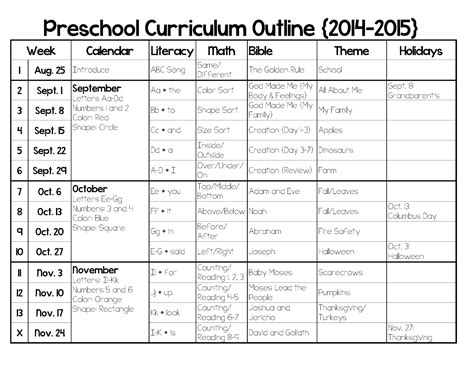 kindergarten curriculum map template mrs jones creation station preschool curriculum