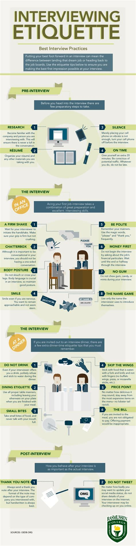 infographic job interview best practices and etiquette