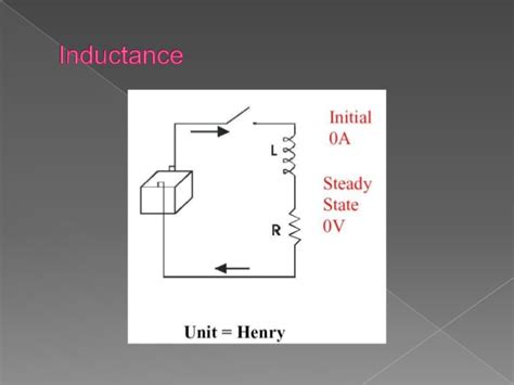 ppt about inductor presentation on inductor
