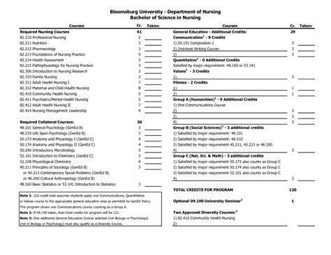 Nursing Math Worksheets 7 best images of foundations writing sheets printable