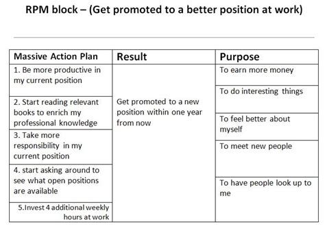 tony robbins rpm planner template tony robbins rpm program will help you experience success