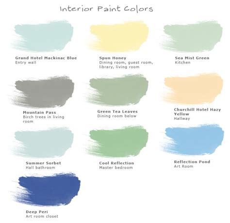 interior paint colors my new house