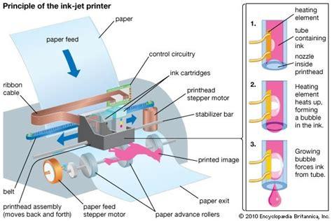 color laser vs inkjet inkjet vs laser printer which printer is for home