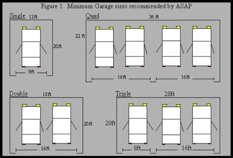 dimensions of a two car garage garage door sizes garage pinterest 3 car garage