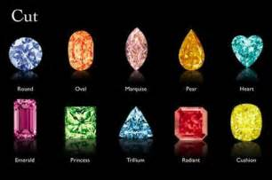 Cushion Cut Diamond Chart Gemstone Cuts Chart Rings So He Doesn T Have Inner