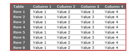 Html Table Column Fixed Headers In Large Html Tables Codeproject