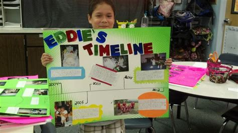 biography project for highschool students elementary school timeline projects first grade timeline