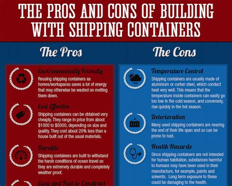 visitor pattern pros and cons shipping container architecture inhabitat sustainable