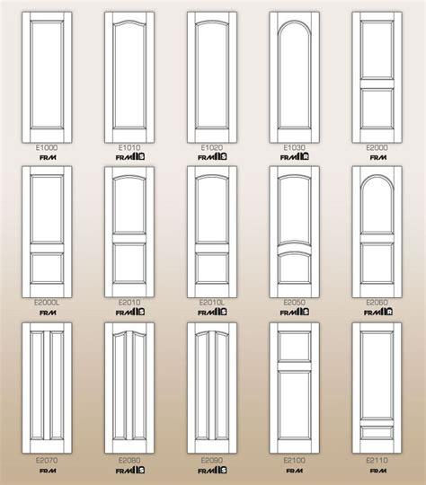 Interior Door Options Interior Door Interior Door Options