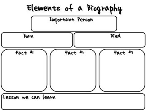 reading biography graphic organizer elements of a biography graphic organizer by elementary