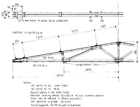 rafter spacing metal roof rafter span