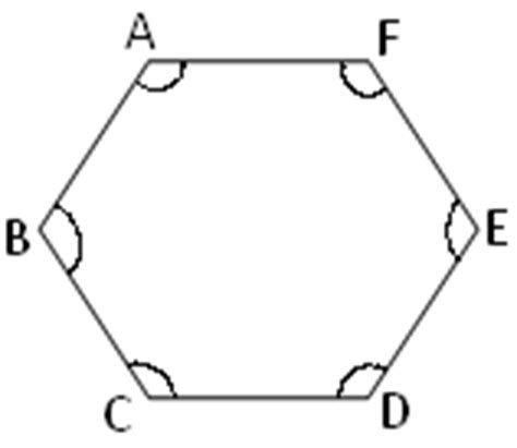 Interior Angle Of A Hexagon by Interior And Exterior Of The Polygon Interior Exterior