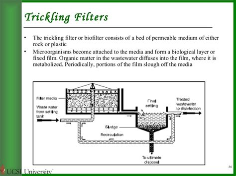 design criteria for trickling filter wastewater