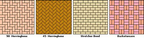 paver pattern types block paving installers essex block paving company essex