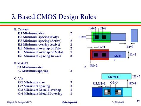 cmos layout design steps ppt fabrication steps p well process powerpoint