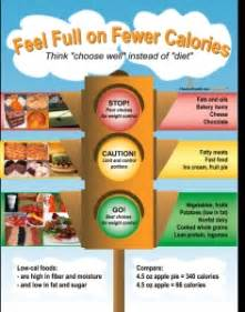great way to visualize calorie density nutritioneducationstore
