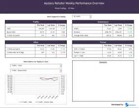 Dashboard Report Template Related Keywords Amp Suggestions For Hr Metrics Templates Excel