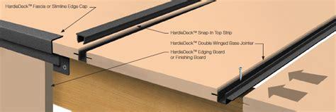 Hardies Compressed Sheet Flooring by Csp Architectural Hardie