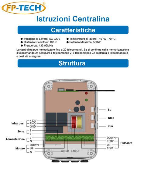 motori elettrici per tende da sole centralina di comando tapparelle serrande saracinesche