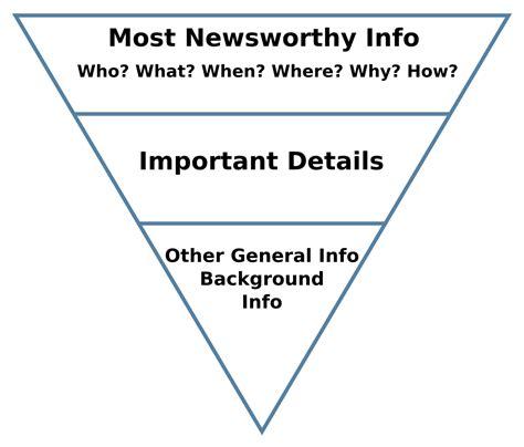 news report writing sle inverted pyramid journalism