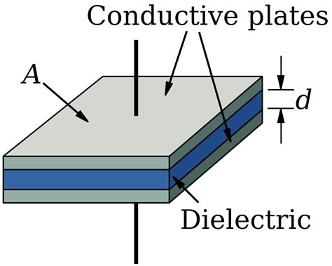 capacitor dielectric file parallel plate capacitor svg