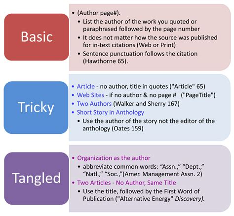 reference book title in text in text citations citations infoguides at central