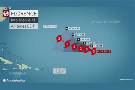florence  approach bermuda  east coast travelpress