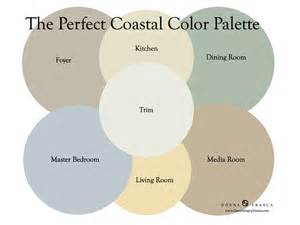 paint choices for living room – 10 Before and After Living Room Remodels   Page 3 of 4