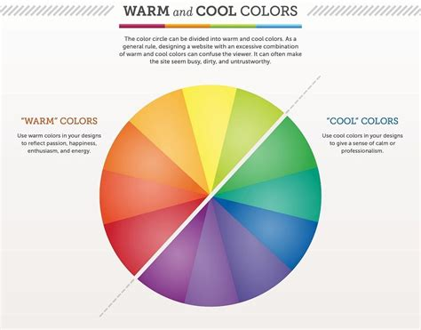warm colors vs cool colors warm vs cool colors infographic