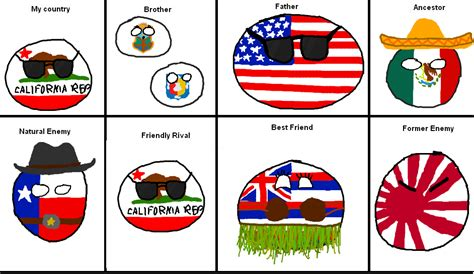 scandinavian language school brussels image california s heritage png polandball wiki