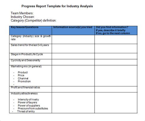 21 Industry Analysis Templates Free Word Pdf Excel Ppt Exles Market Analysis Template For Business Plan