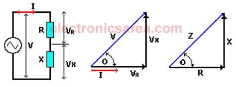resistor energy definition definition of power resistor 28 images the potential difference a resistance the energy