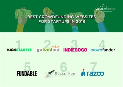 best crowdfunding site what are the best crowdsourcing crowdfunding websites quora