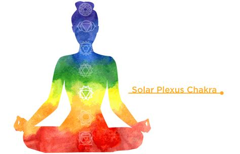 solar plexus chakra manipura luz shanti integrated